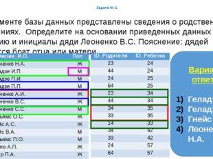 Задача № 1 В фрагменте базы данных представлены сведения о родственных отноше