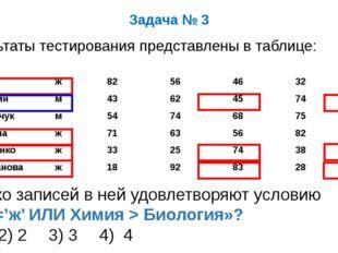 Задача № 3 Результаты тестирования представлены в таблице: Сколько записей в