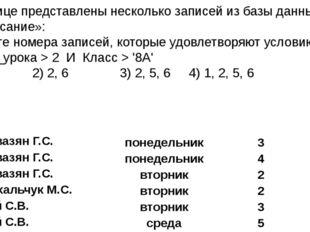 В таблице представлены несколько записей из базы данных «Расписание»: Укажите