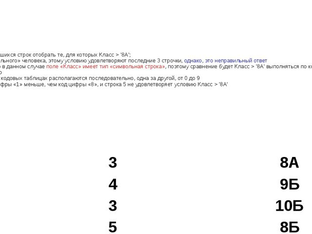 1) нужно из оставшихся строк отобрать те, для которых Класс > '8А'; на взгляд...