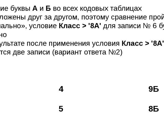 русские буквы А и Б во всех кодовых таблицах расположены друг за другом, поэт...