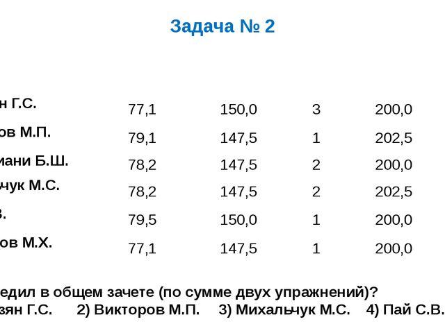 Задача № 2 Кто победил в общем зачете (по сумме двух упражнений)? 1) Айвазян...