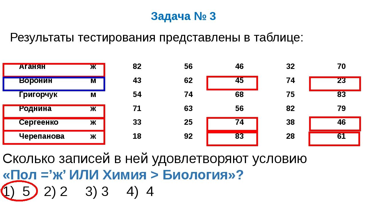 Задача № 3 Результаты тестирования представлены в таблице: Сколько записей в...