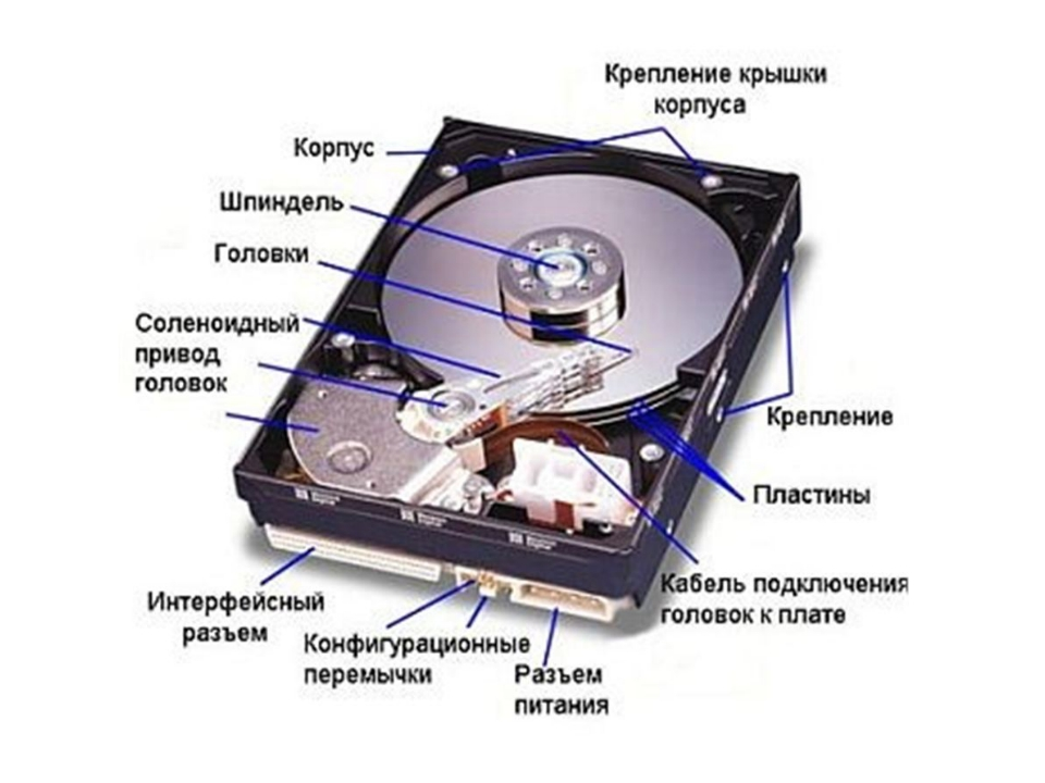 Computer recovery disks