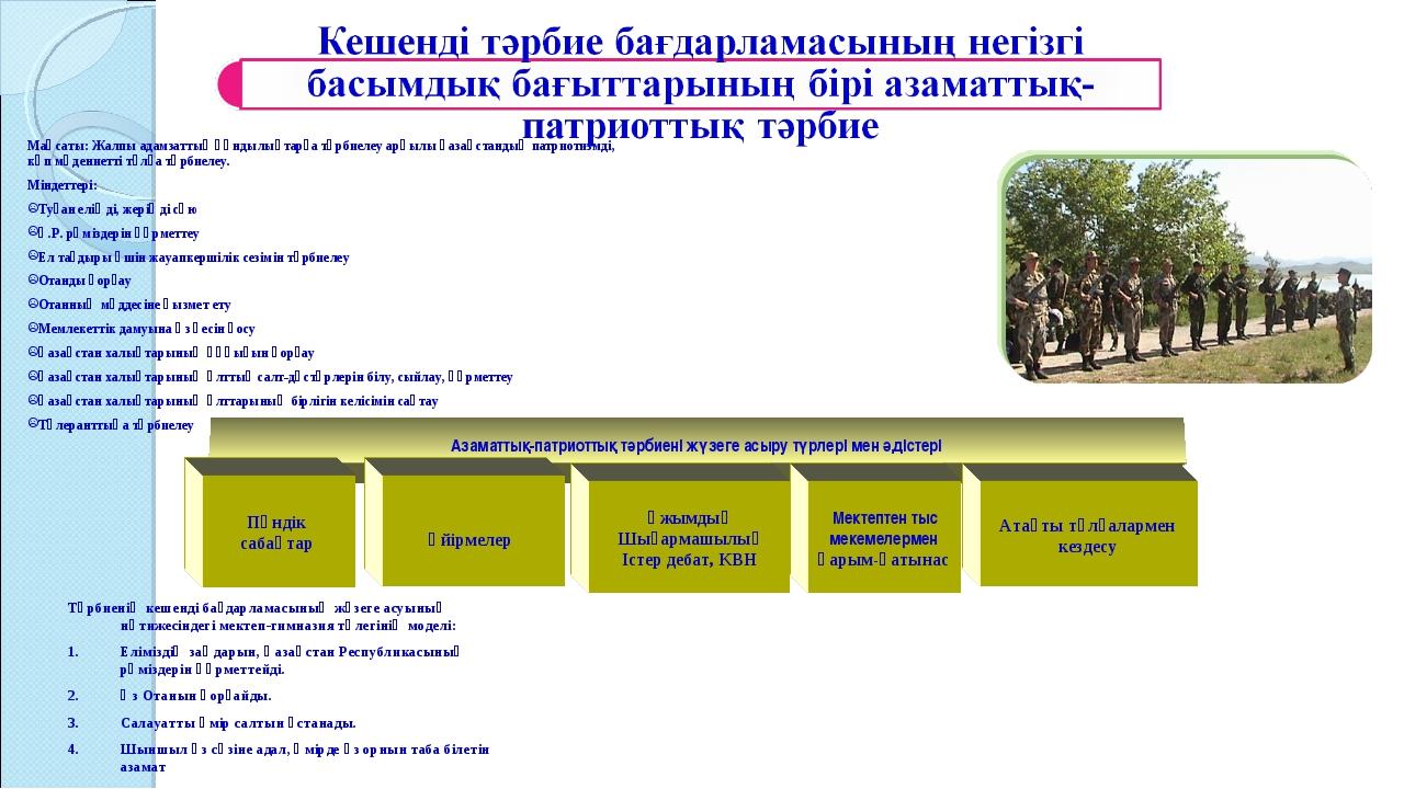 Мақсаты: Жалпы адамзаттық құндылықтарға тәрбиелеу арқылы қазақстандық патриот...