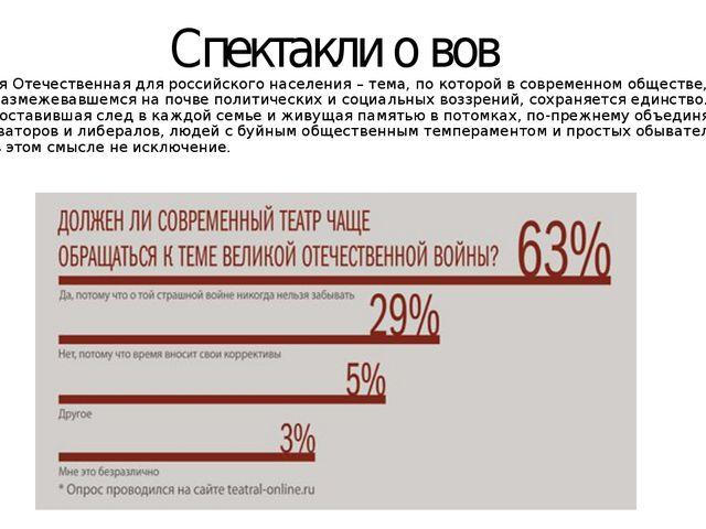 Спектакли о вов Великая Отечественная для российского населения – тема, по ко...