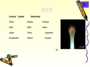* ASIA Country	Capital Nationality China		Peking	 Chinese				 India		Delhi