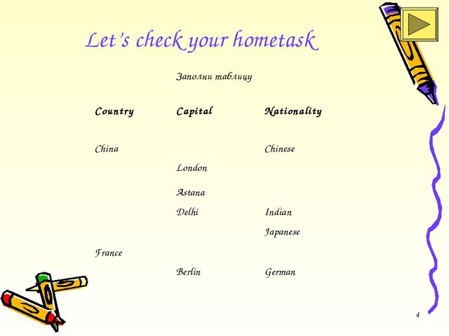 * Let's check your hometask Заполни таблицу Country	 	Capital	Nationality Chi...