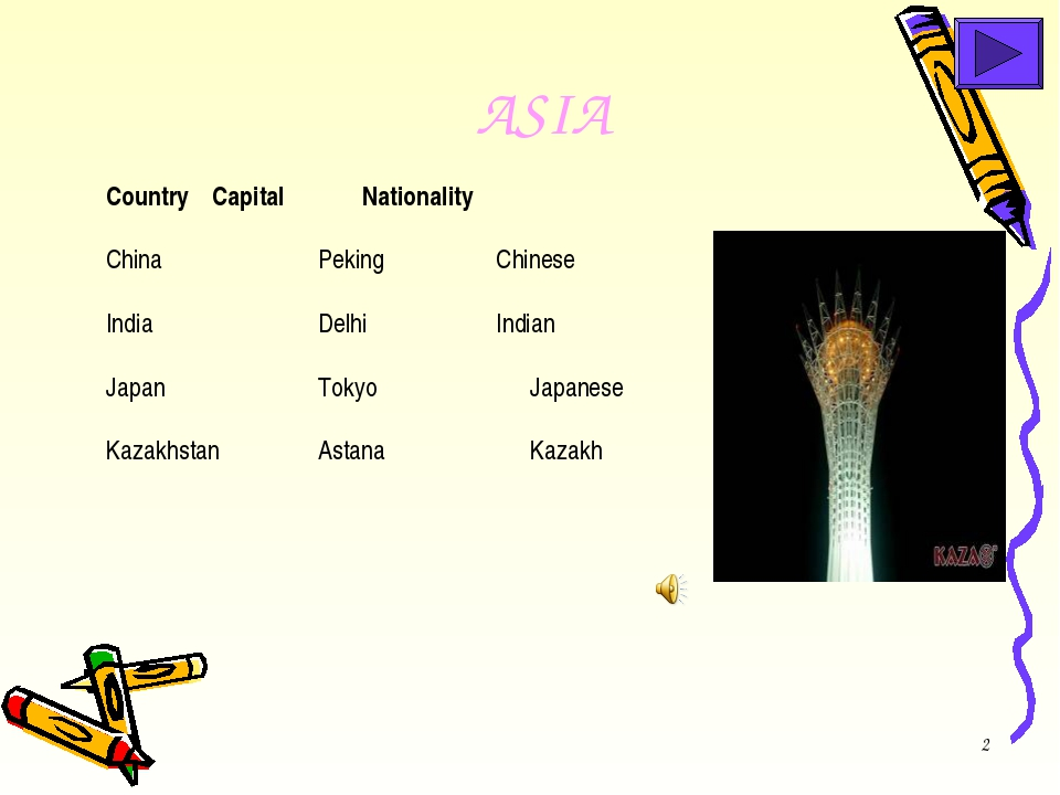 * ASIA Country	Capital Nationality China		Peking	 Chinese				 India		Delhi...