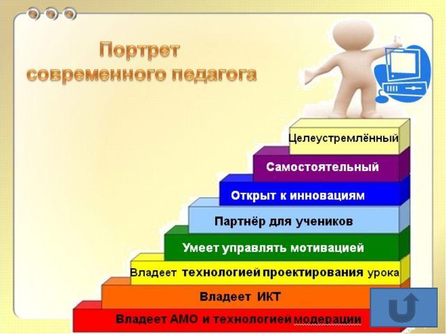 Областной фестиваль «Студенческая весна -2014» Диплом. Номинация «Художествен...