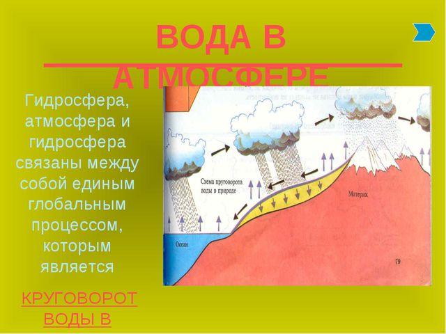 ВОДА В АТМОСФЕРЕ Гидросфера, атмосфера и гидросфера связаны между собой едины...