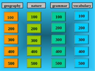 100 100 200 200 400 400 300 400 geography nature grammar vocabulary 300 300 3
