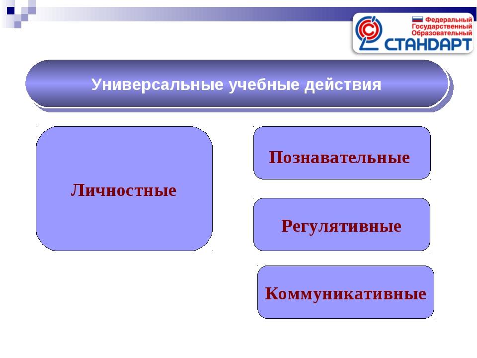 Личностные Познавательные Регулятивные Универсальные учебные действия Коммуни...