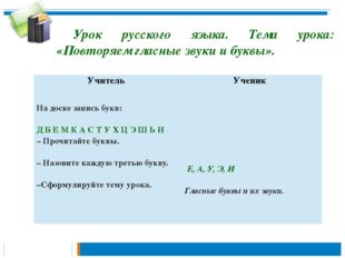 Урок русского языка. Тема урока: «Повторяем гласные звуки и буквы». Учитель У