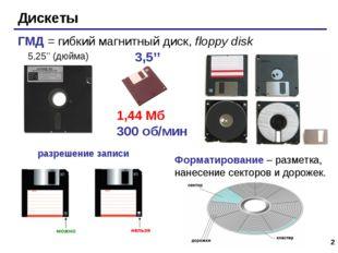 * Дискеты ГМД = гибкий магнитный диск, floppy disk 5,25'' (дюйма) 3,5'' Форма