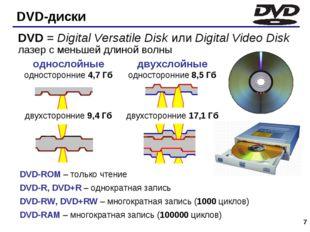 * DVD-диски DVD-ROM – только чтение DVD-R, DVD+R – однократная запись DVD-RW,