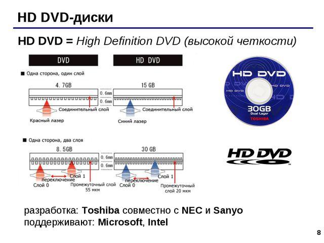 * HD DVD-диски HD DVD = High Definition DVD (высокой четкости) разработка: To...