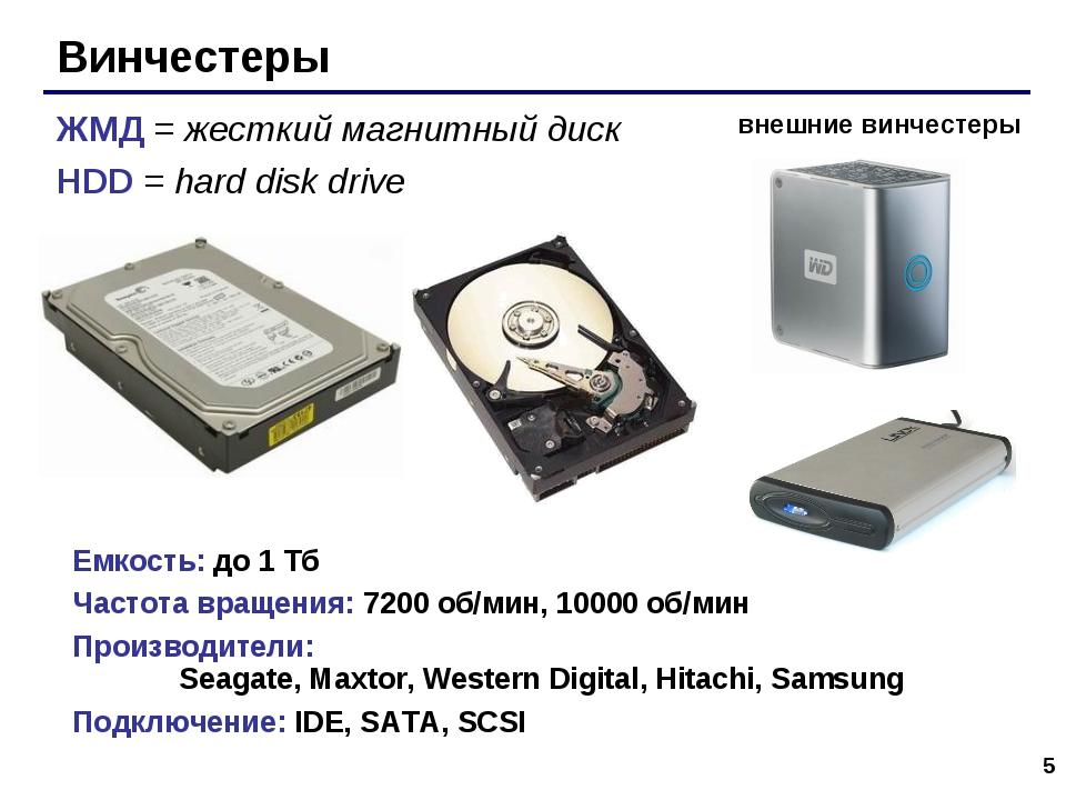 * Винчестеры Емкость: до 1 Тб Частота вращения: 7200 об/мин, 10000 об/мин Про...