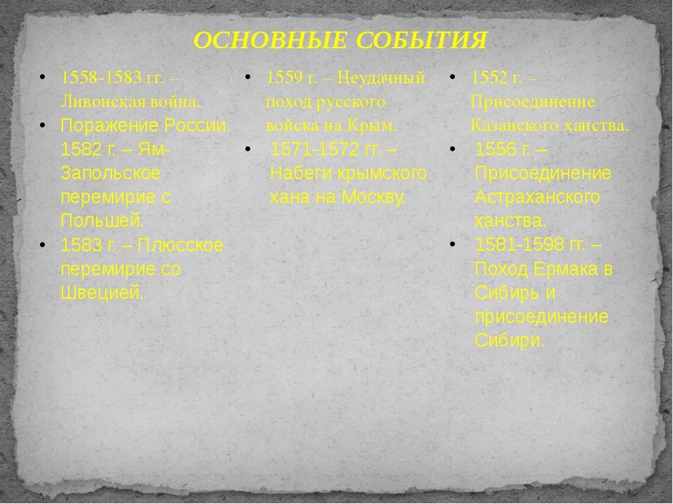 ОСНОВНЫЕ СОБЫТИЯ 1558-1583 гг. – Ливонская война. Поражение России.1582 г. –...