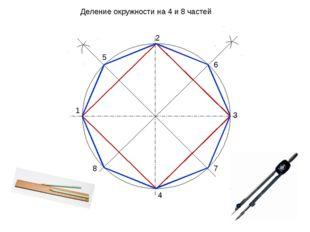 Деление окружности на 4 и 8 частей 1 2 3 4 5 6 7 8