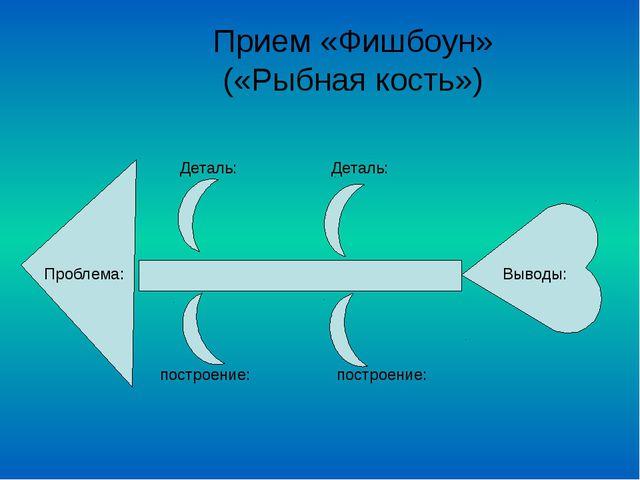Прием «Фишбоун» («Рыбная кость») Проблема: Выводы: Деталь: Деталь: построение...