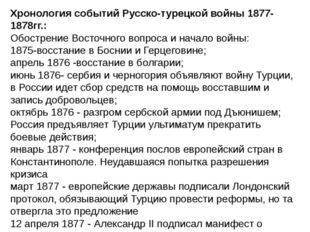 Хронология событий Русско-турецкой войны 1877-1878гг.: Обострение Восточного