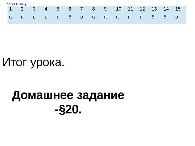 Ключ к тесту.  Итог урока. Домашнее задание -§20. 1 2 3 4 5 6 7 8 9 10 11 12...