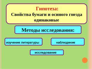 исследование наблюдение Методы исследования: Гипотеза: Свойства бумаги и оси