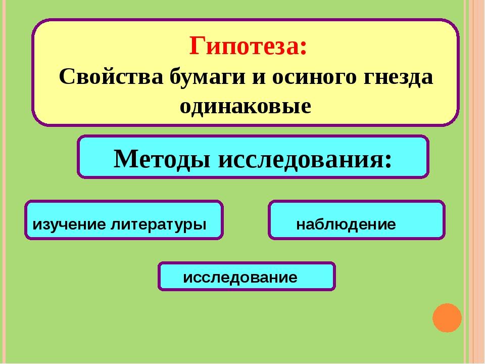 исследование наблюдение Методы исследования: Гипотеза: Свойства бумаги и оси...