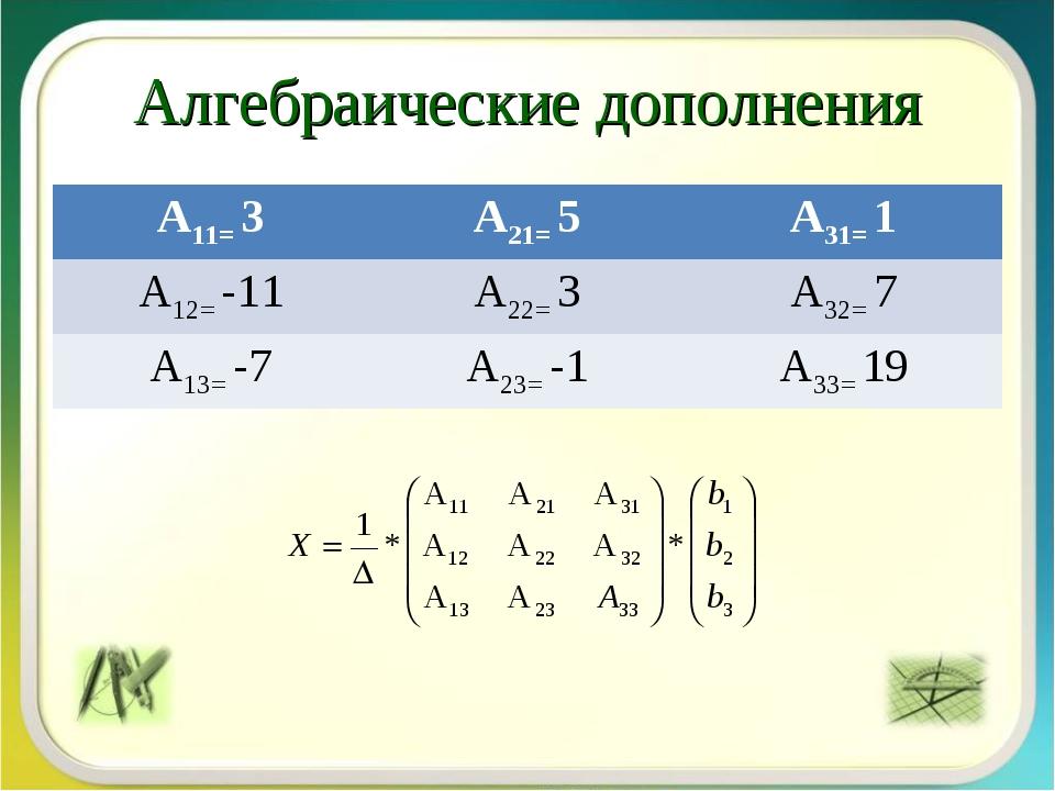 Алгебраические дополнения А11= 3А21= 5А31= 1 А12= -11А22= 3А32= 7 А13= -7...