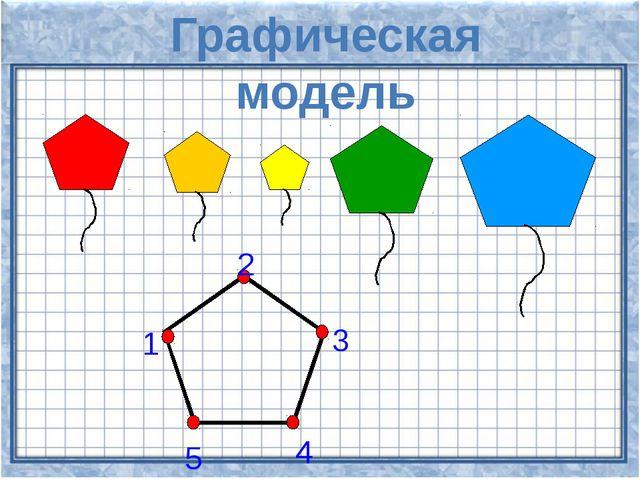 Графическая модель 1 2 3 4 5