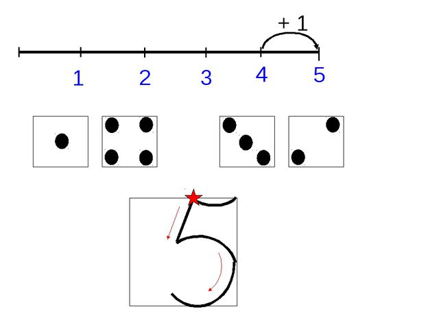 4 5 + 1