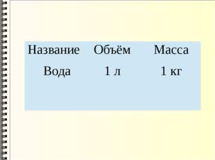 Название Объём Масса Вода 1 л 1 кг