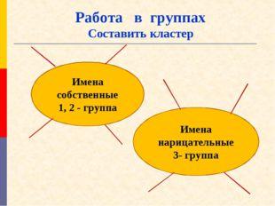 Имена нарицательные 3- группа Имена собственные 1, 2 - группа Работа в группа