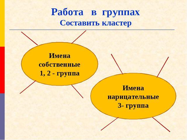 Имена нарицательные 3- группа Имена собственные 1, 2 - группа Работа в группа...