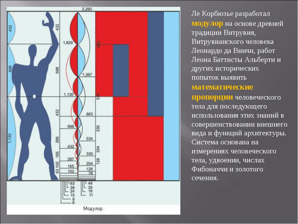 Ле Корбюзье разработал модулор на основе древней традиции Витрувия, Витрувиан...