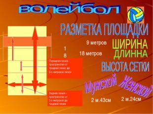 9 метров 18 18 метров 2 м.43см 2 м.24см Передняя линия - пространство от сред