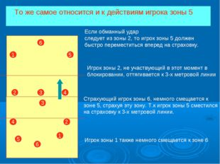 То же самое относится и к действиям игрока зоны 5 1 6 4 2 3 2 3 4 6 1 5 Если