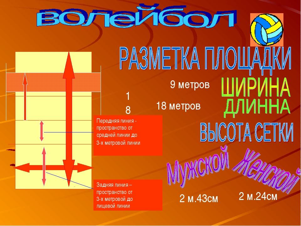 9 метров 18 18 метров 2 м.43см 2 м.24см Передняя линия - пространство от сред...