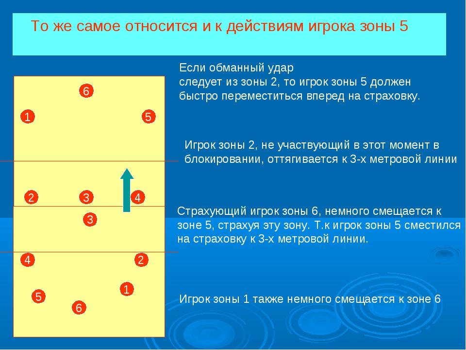То же самое относится и к действиям игрока зоны 5 1 6 4 2 3 2 3 4 6 1 5 Если...