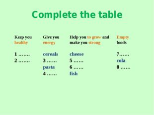 Complete the table Keep you healthyGive you energyHelp you to grow and make