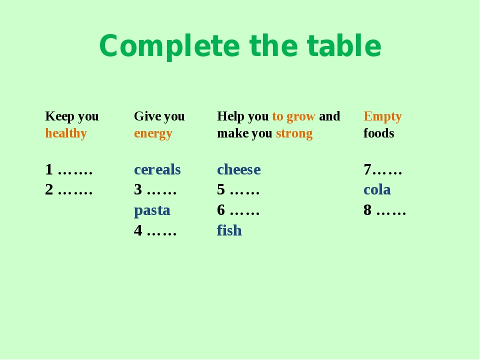 Complete the table Keep you healthyGive you energyHelp you to grow and make...