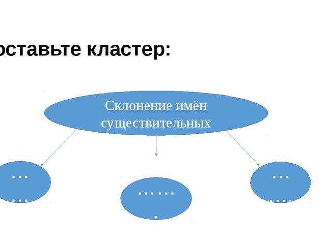 Составьте кластер:  Склонение имён существительных …… ……. …….