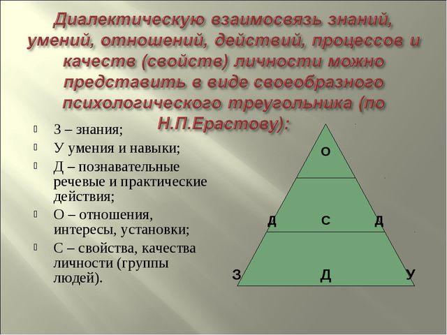 З – знания; У умения и навыки; Д – познавательные речевые и практические дейс...