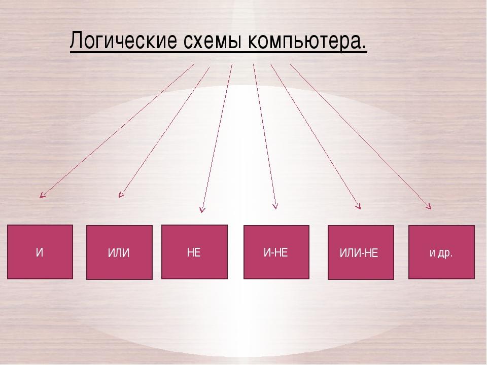 Логические схемы компьютера. НЕ ИЛИ И И-НЕ ИЛИ-НЕ и др.