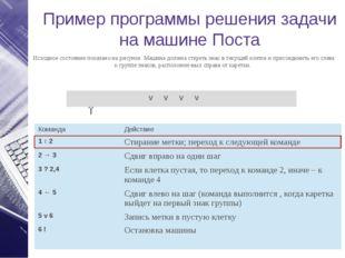 Машина Поста Пример программы решения задачи на машине Поста Пример программы