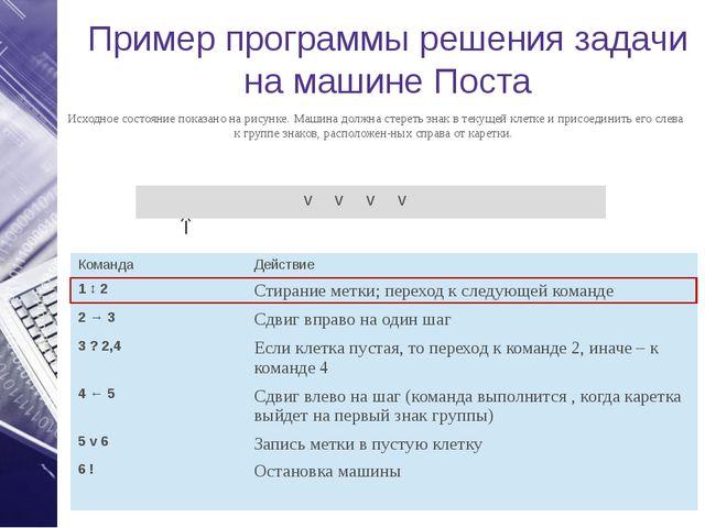 Машина Поста Пример программы решения задачи на машине Поста Пример программы...