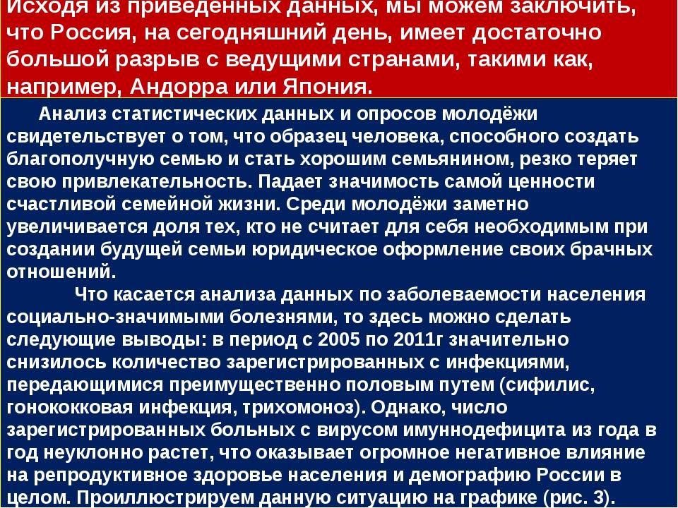 Исходя из приведенных данных, мы можем заключить, что Россия, на сегодняшний...
