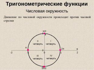 Движение по числовой окружности происходит против часовой стрелки π/2 π 3π/2