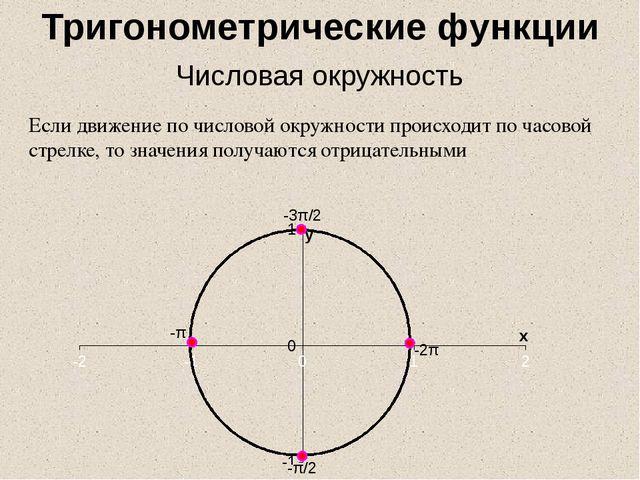 Если движение по числовой окружности происходит по часовой стрелке, то значе...